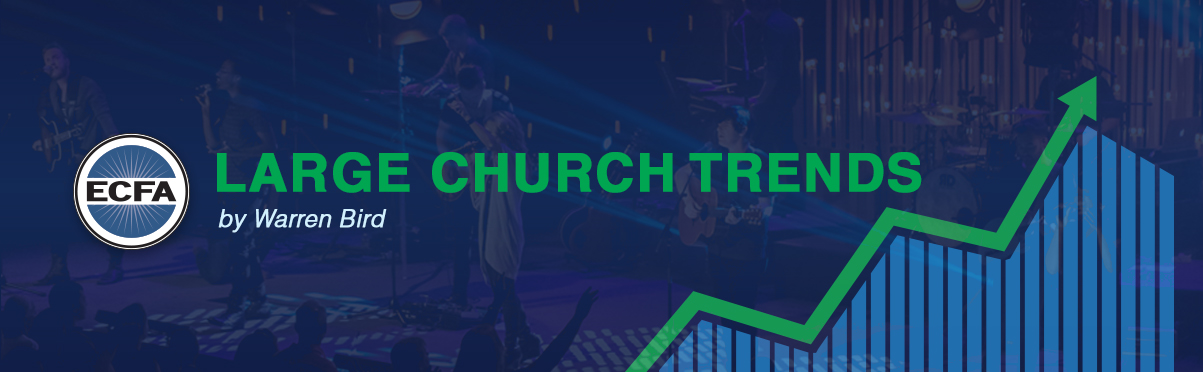 Church Trends